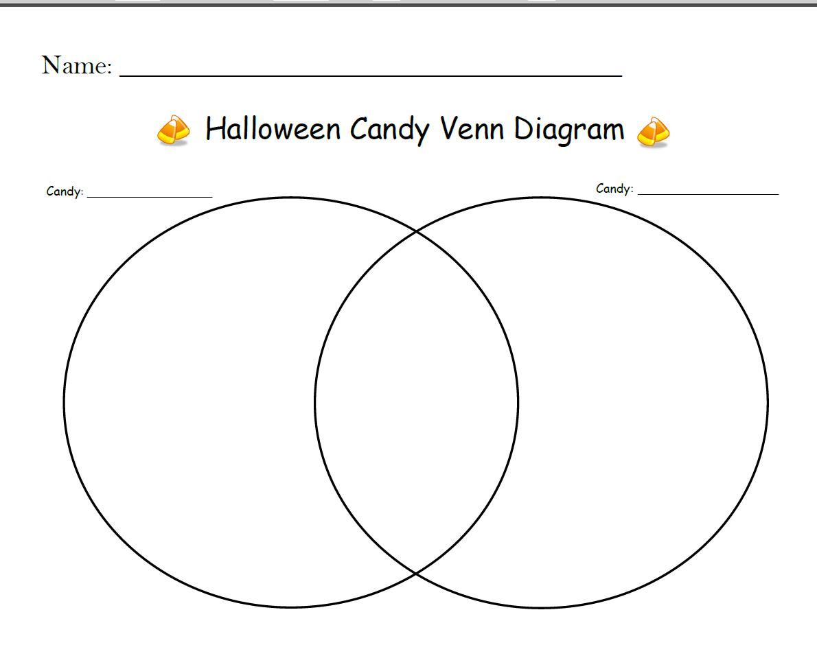 photo regarding Venn Diagram Printable Free referred to as Halloween Sweet Venn Diagram No cost Printable Get pleasure from Helps make A
